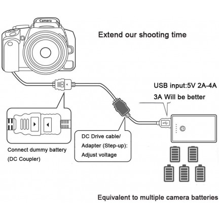 Adapters ACK-18 R-E18 Power Adapter USB cable LP-E17 ummy Battery for Canon EOS 750D